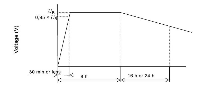 Figure Self-discharge test diagram-supercapacitor
