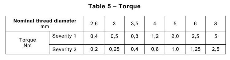 Table 5-Torque