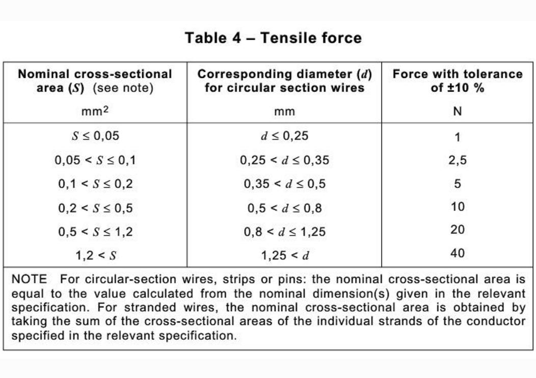 tensile force