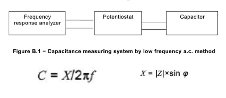 Low esr capacitor measuring method of capacitance and low resistance by low frequency