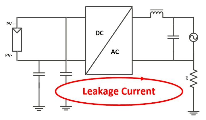 leakage current -supercaps