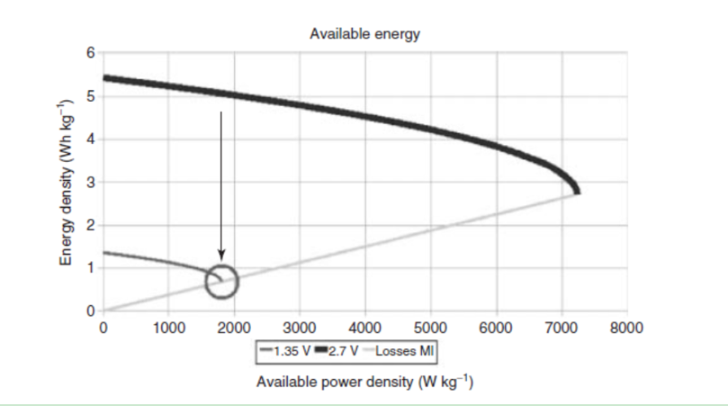 Figure-1.2-Linear-drop-in-the-maximum-power-Pm-as-a-function-of-the-voltage-drop..png